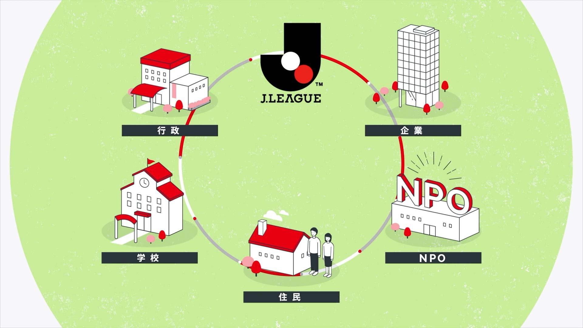 地域ブランディングデザイン コンセプトムービー